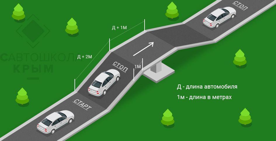 """Схема выполнения упражнения """"горка"""" на автодроме"""